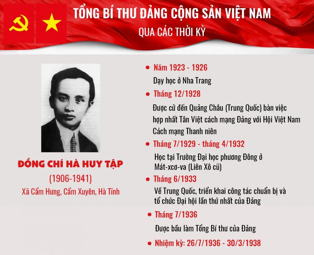 Tổng Bí thư Hà Huy Tập - nhà lý luận sắc sảo, giàu tính chiến đấu